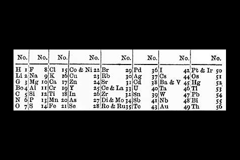 An image showing the 1864 Newlands Octaves